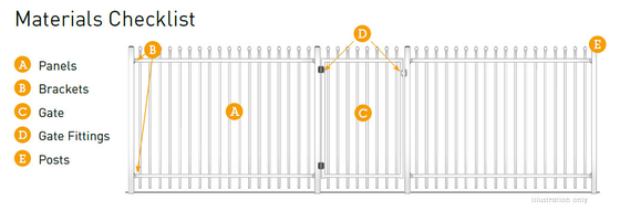 China Hercules Security Fencing 40MM X 40MM RAILS distributor