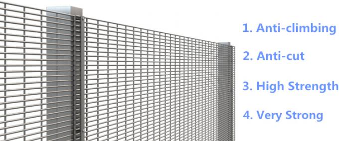 High Security Anti-climbing Fencing/358 Welded Wire Mesh Fence Price