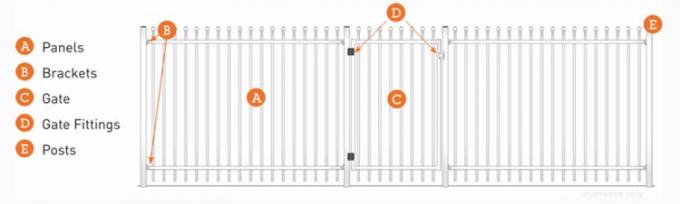 Australia  Standard Powder Coated Commercial Garrison Security Oz Wide Fence