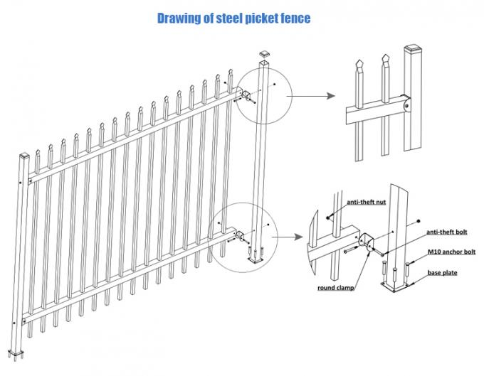 Garden backyard modern steel bar gates and fence